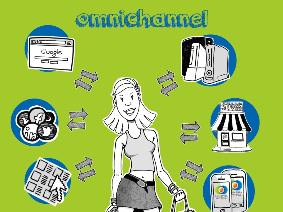 Omnichannel - #rgserapio